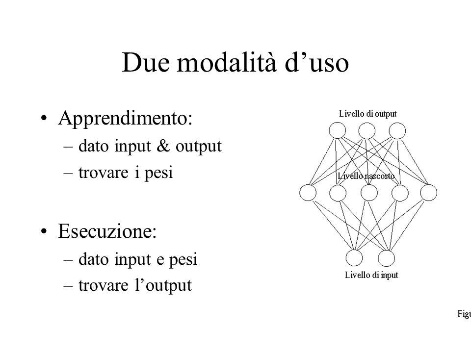 Due modalità duso Apprendimento: –dato input & output –trovare i pesi Esecuzione: –dato input e pesi –trovare loutput