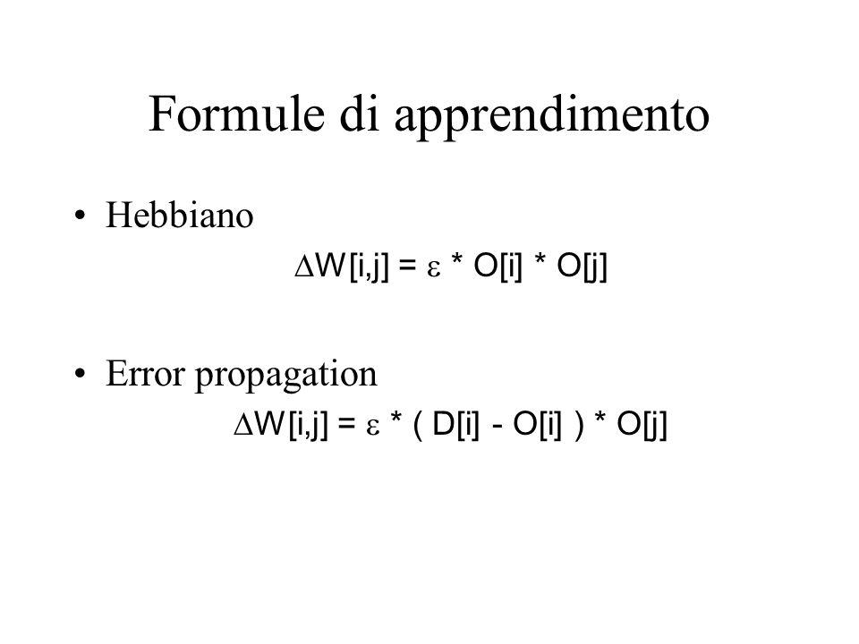 Formule di apprendimento Hebbiano W[i,j] = * O[i] * O[j] Error propagation W[i,j] = * ( D[i] - O[i] ) * O[j]