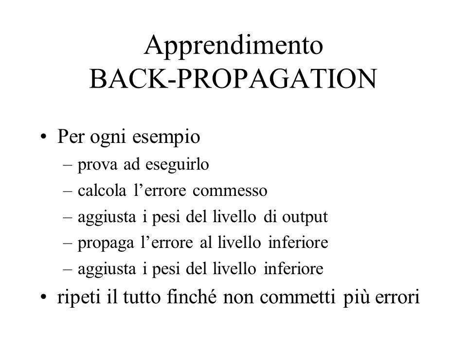Apprendimento BACK-PROPAGATION Per ogni esempio –prova ad eseguirlo –calcola lerrore commesso –aggiusta i pesi del livello di output –propaga lerrore