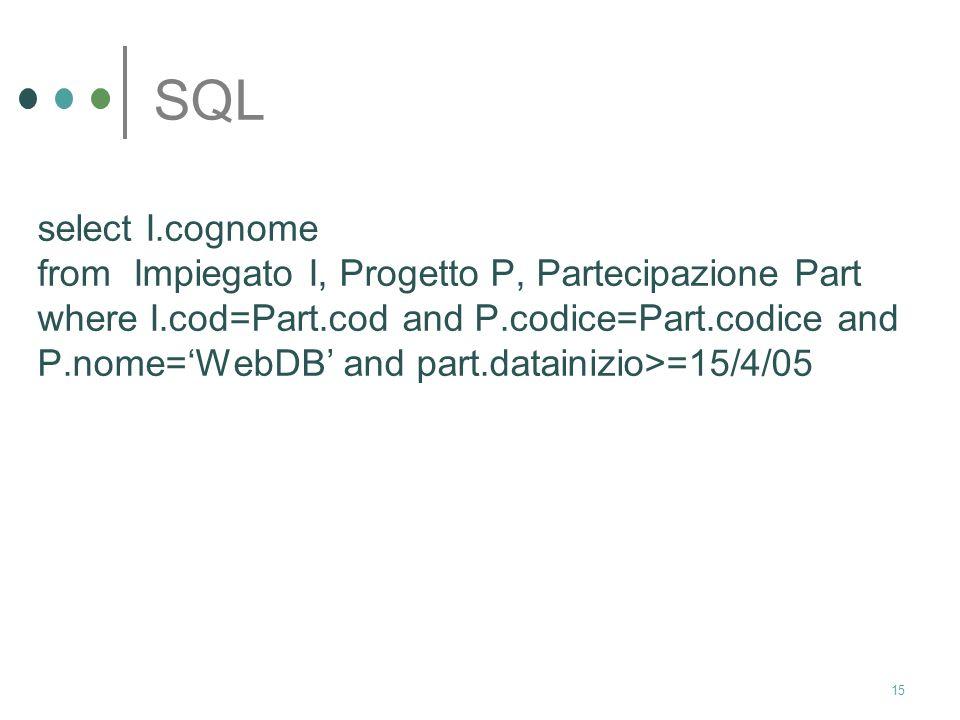 14 SQL Oltre alle tabelle Impiegato e Dipartimento, si consideri la tabella Progetto(codice:int, nome:char, budget:real) e la tabella Partecipazione(cod:int,codice:int,datainizio:date) Gli attributi cod e codice sono chiavi esterne delle tabelle Impiegato e Progetto trovare i cognomi degli impiegati che partecipano al progetto WebDB dal 15 aprile 2005