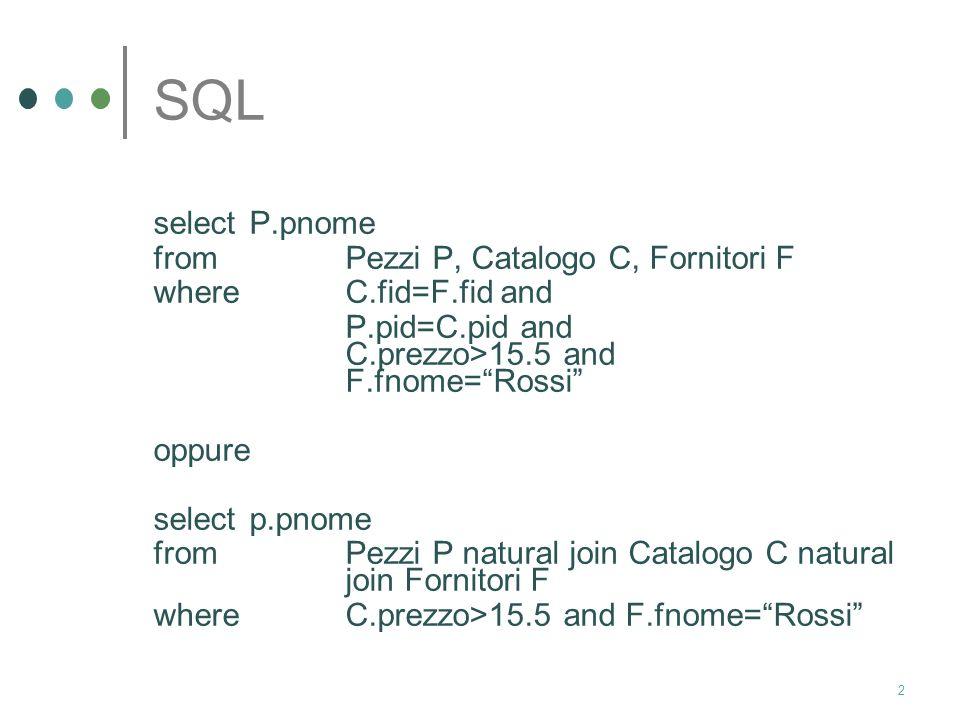 2 SQL select P.pnome from Pezzi P, Catalogo C, Fornitori F where C.fid=F.fid and P.pid=C.pid and C.prezzo>15.5 and F.fnome=Rossi oppure select p.pnome from Pezzi P natural join Catalogo C natural join Fornitori F where C.prezzo>15.5 and F.fnome=Rossi