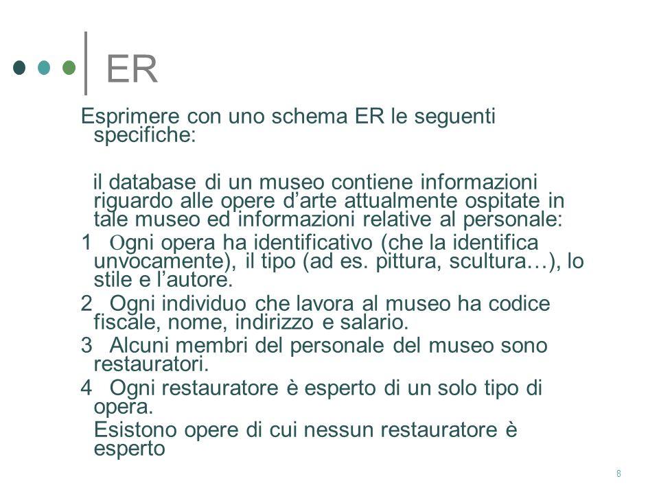 8 ER Esprimere con uno schema ER le seguenti specifiche: il database di un museo contiene informazioni riguardo alle opere darte attualmente ospitate in tale museo ed informazioni relative al personale: 1 O gni opera ha identificativo (che la identifica unvocamente), il tipo (ad es.