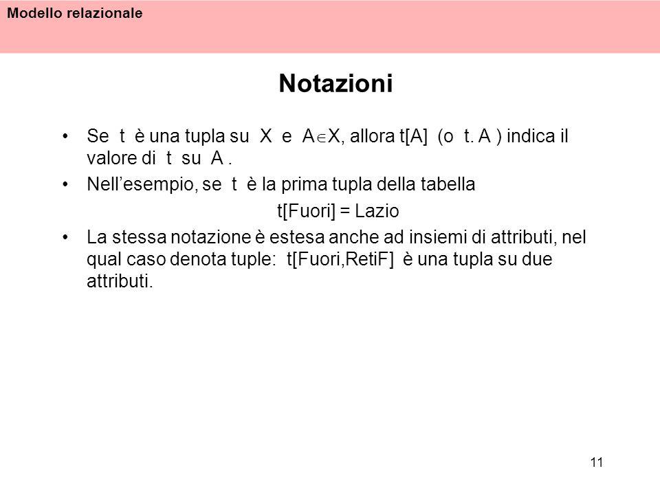 Modello relazionale 11 Notazioni Se t è una tupla su X e A X, allora t[A] (o t. A ) indica il valore di t su A. Nellesempio, se t è la prima tupla del
