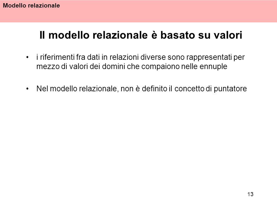 Modello relazionale 13 Il modello relazionale è basato su valori i riferimenti fra dati in relazioni diverse sono rappresentati per mezzo di valori de
