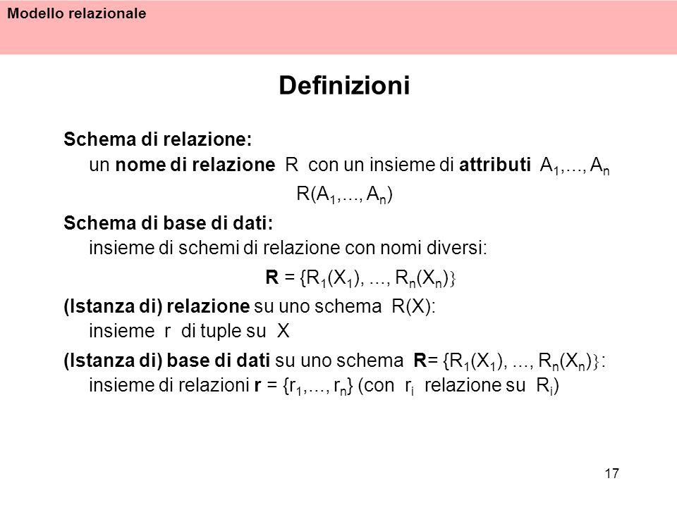 Modello relazionale 17 Definizioni Schema di relazione: un nome di relazione R con un insieme di attributi A 1,..., A n R(A 1,..., A n ) Schema di bas
