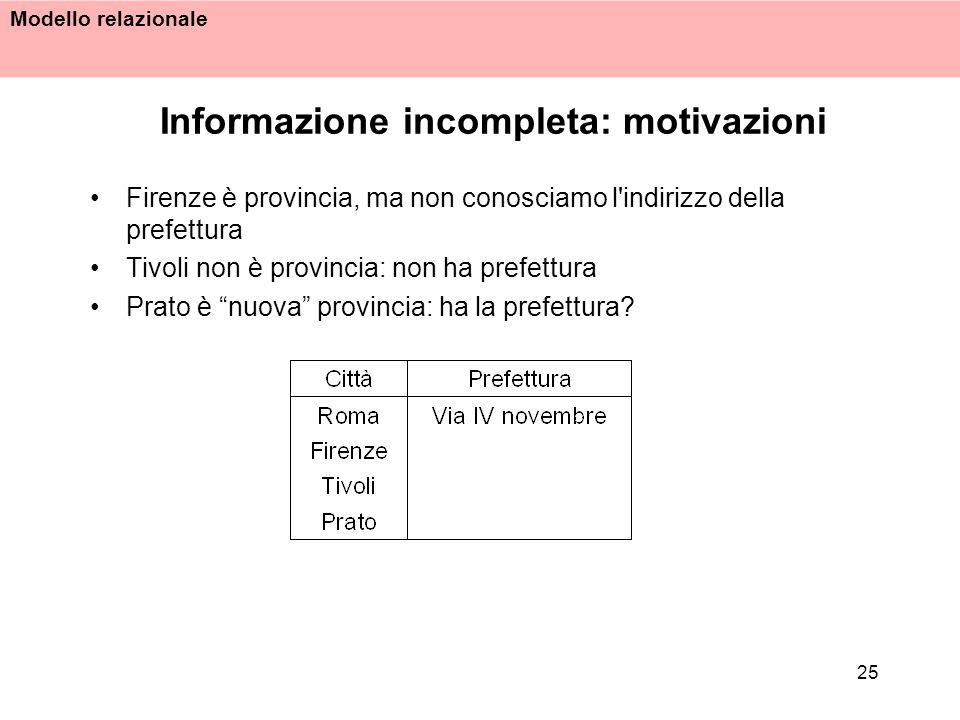 Modello relazionale 25 Informazione incompleta: motivazioni Firenze è provincia, ma non conosciamo l'indirizzo della prefettura Tivoli non è provincia