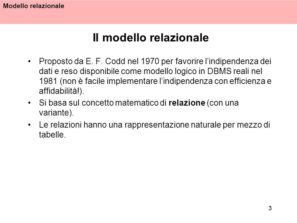 Modello relazionale 3 Il modello relazionale Proposto da E. F. Codd nel 1970 per favorire lindipendenza dei dati e reso disponibile come modello logic