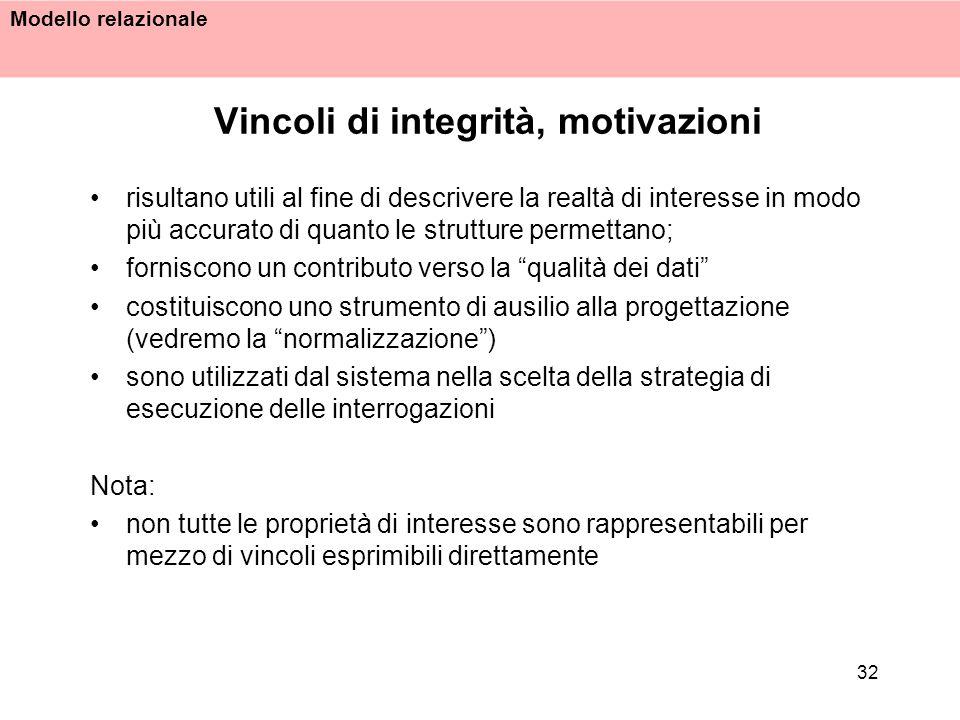 Modello relazionale 32 Vincoli di integrità, motivazioni risultano utili al fine di descrivere la realtà di interesse in modo più accurato di quanto l