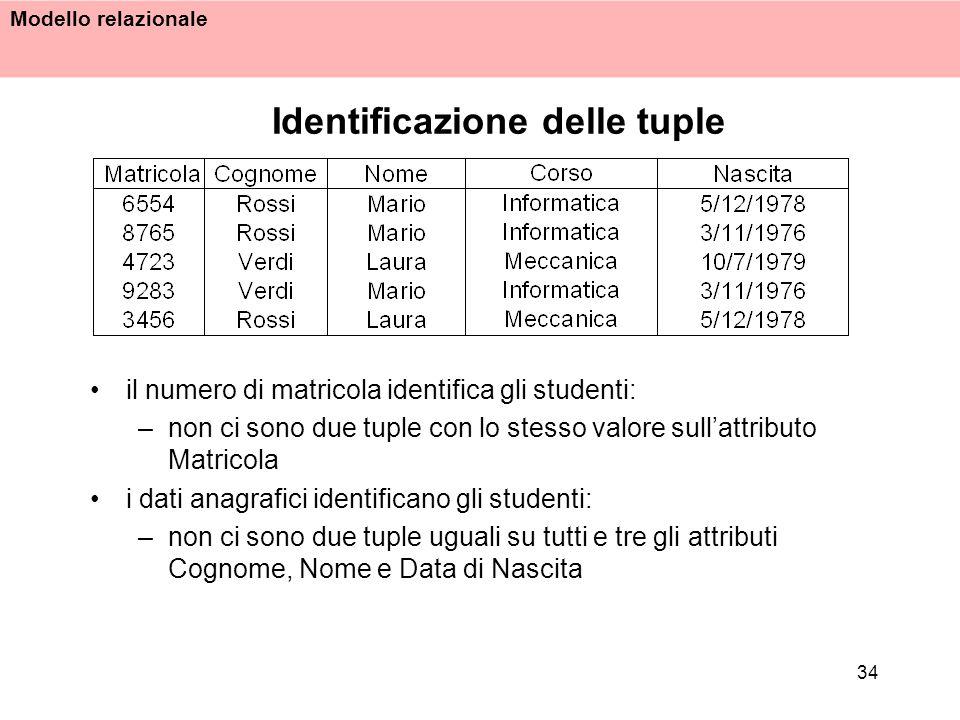 Modello relazionale 34 Identificazione delle tuple il numero di matricola identifica gli studenti: –non ci sono due tuple con lo stesso valore sullatt