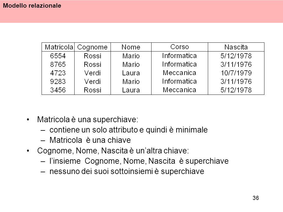 Modello relazionale 36 Matricola è una superchiave: –contiene un solo attributo e quindi è minimale –Matricola è una chiave Cognome, Nome, Nascita è u