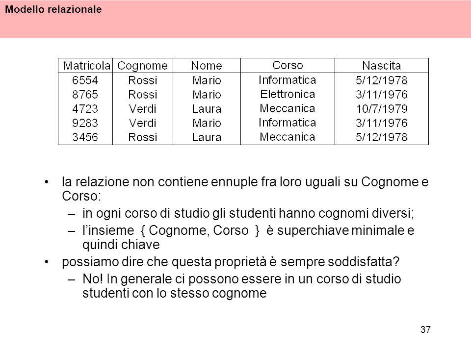 Modello relazionale 37 la relazione non contiene ennuple fra loro uguali su Cognome e Corso: –in ogni corso di studio gli studenti hanno cognomi diver