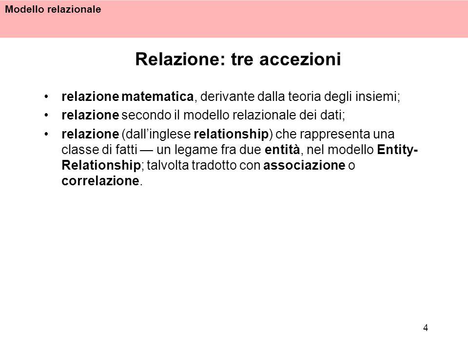 Modello relazionale 4 Relazione: tre accezioni relazione matematica, derivante dalla teoria degli insiemi; relazione secondo il modello relazionale de