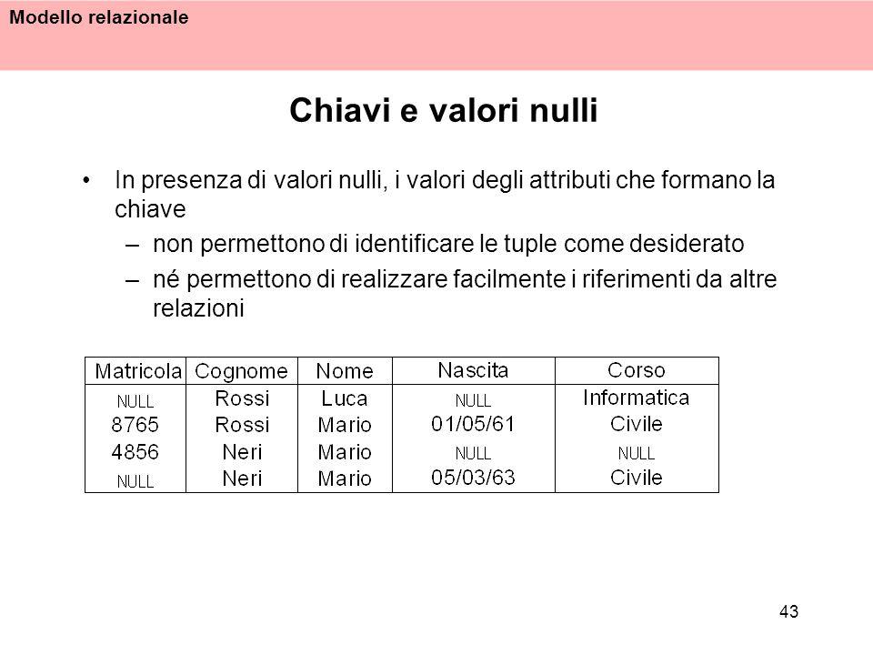 Modello relazionale 43 Chiavi e valori nulli In presenza di valori nulli, i valori degli attributi che formano la chiave –non permettono di identifica