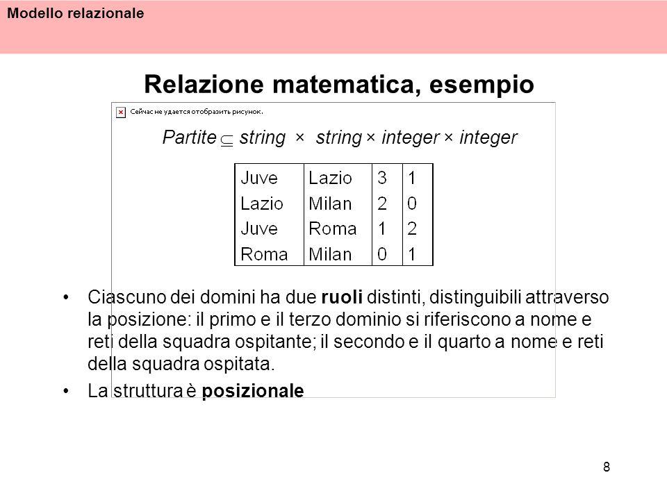 Modello relazionale 8 Relazione matematica, esempio Partite string × string × integer × integer Ciascuno dei domini ha due ruoli distinti, distinguibi