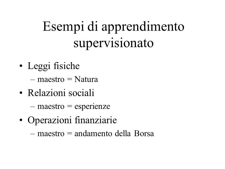 Esempi di apprendimento supervisionato Leggi fisiche –maestro = Natura Relazioni sociali –maestro = esperienze Operazioni finanziarie –maestro = andamento della Borsa