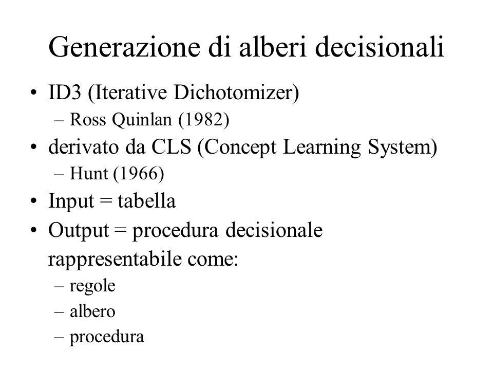 Generazione di alberi decisionali ID3 (Iterative Dichotomizer) –Ross Quinlan (1982) derivato da CLS (Concept Learning System) –Hunt (1966) Input = tabella Output = procedura decisionale rappresentabile come: –regole –albero –procedura