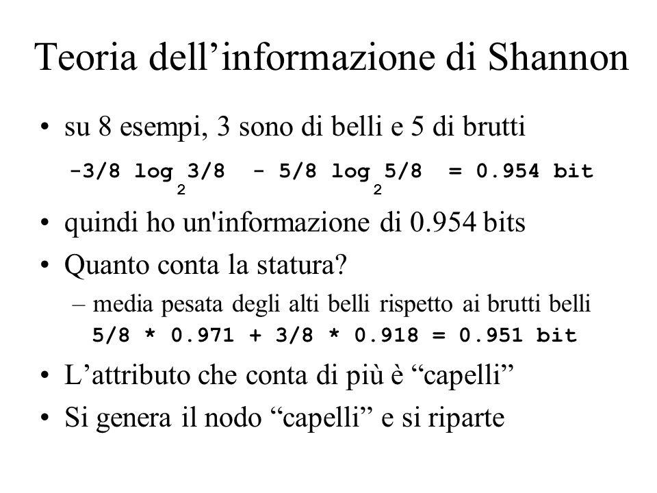 Teoria dellinformazione di Shannon su 8 esempi, 3 sono di belli e 5 di brutti -3/8 log 3/8 - 5/8 log 5/8 = 0.954 bit 2 2 quindi ho un informazione di 0.954 bits Quanto conta la statura.