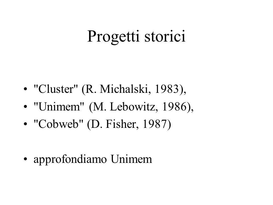 Progetti storici Cluster (R.Michalski, 1983), Unimem (M.