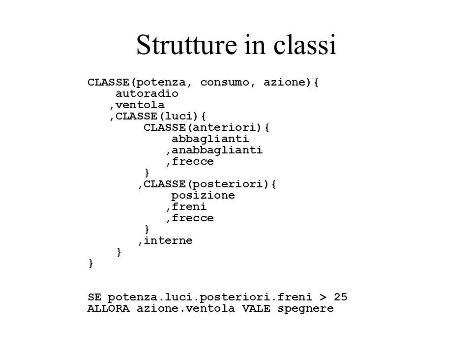 Strutture in classi CLASSE(potenza, consumo, azione){ autoradio,ventola,CLASSE(luci){ CLASSE(anteriori){ abbaglianti,anabbaglianti,frecce },CLASSE(pos