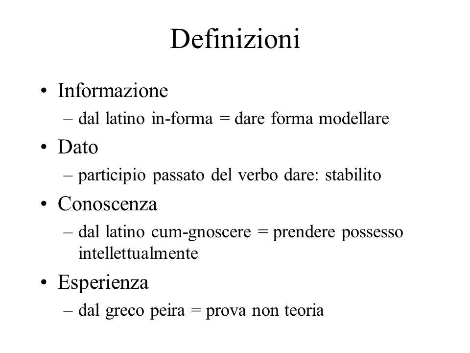 Definizioni Informazione –dal latino in-forma = dare forma modellare Dato –participio passato del verbo dare: stabilito Conoscenza –dal latino cum-gno