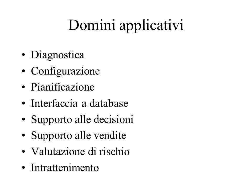 Domini applicativi Diagnostica Configurazione Pianificazione Interfaccia a database Supporto alle decisioni Supporto alle vendite Valutazione di risch
