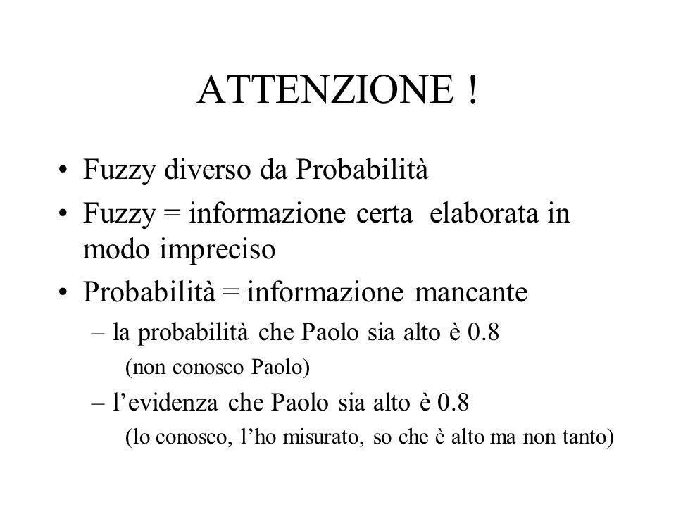 ATTENZIONE ! Fuzzy diverso da Probabilità Fuzzy = informazione certa elaborata in modo impreciso Probabilità = informazione mancante –la probabilità c