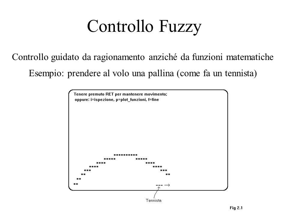 Controllo Fuzzy Controllo guidato da ragionamento anziché da funzioni matematiche Esempio: prendere al volo una pallina (come fa un tennista)