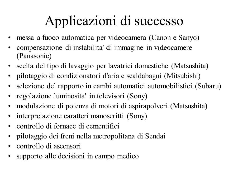 Applicazioni di successo messa a fuoco automatica per videocamera (Canon e Sanyo) compensazione di instabilita' di immagine in videocamere (Panasonic)