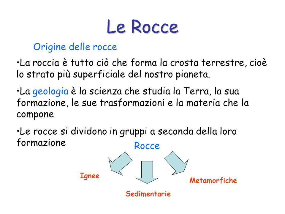 Ciclo delle rocce Questo schema rappresenta l insieme dei processi geologici che trasformano continuamente l uno nell altro i tre tipi di rocce esistenti in natura (sedimentarie, metamorfiche, ignee).