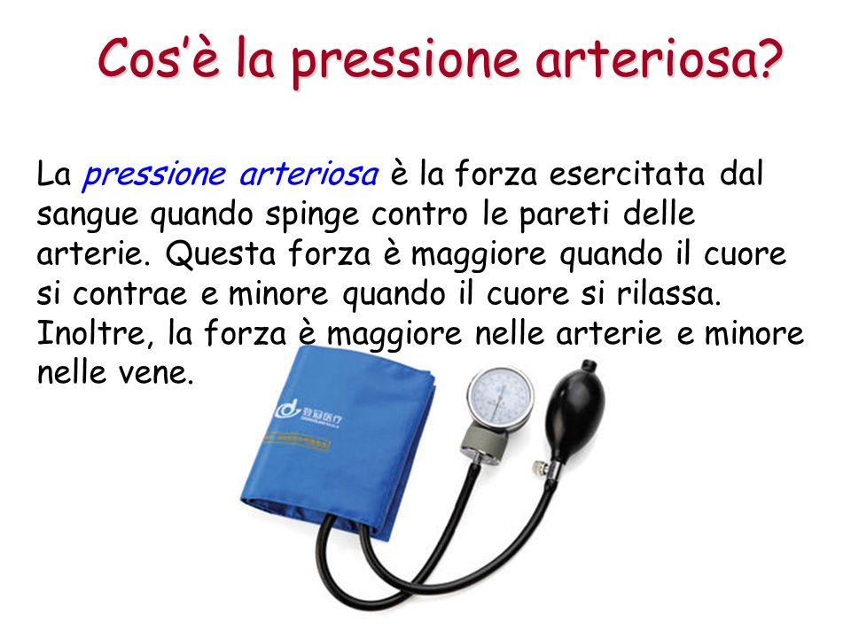 La pressione arteriosa è la forza esercitata dal sangue quando spinge contro le pareti delle arterie.