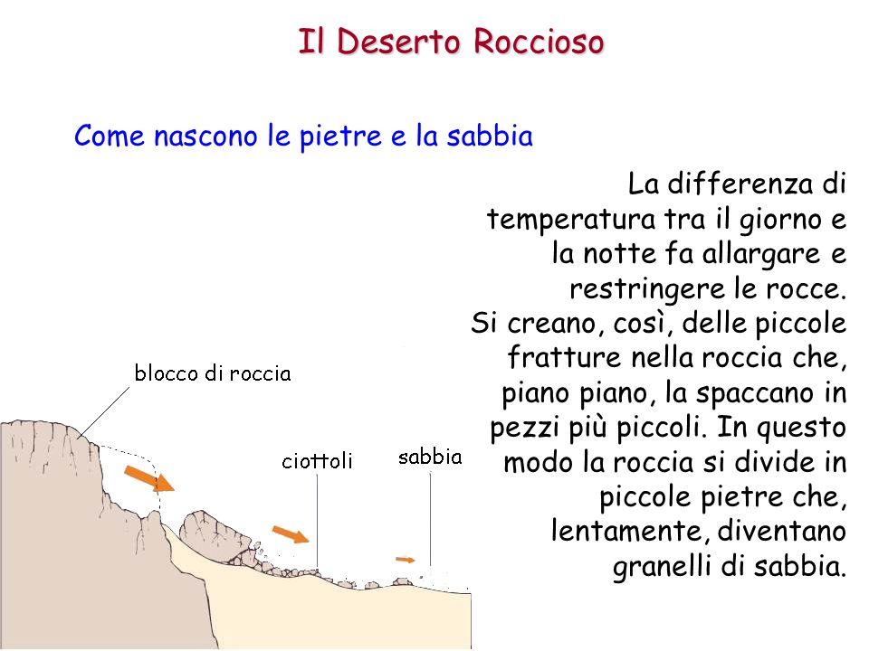 Il Deserto Roccioso Come nascono le pietre e la sabbia La differenza di temperatura tra il giorno e la notte fa allargare e restringere le rocce. Si c