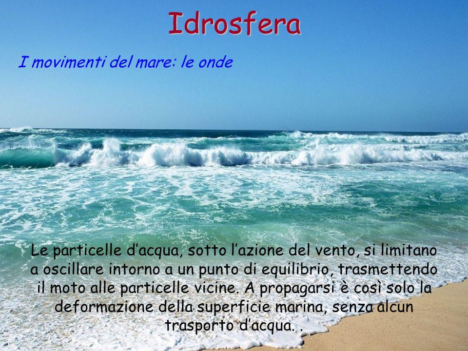 Idrosfera I movimenti del mare: le onde Le particelle dacqua, sotto lazione del vento, si limitano a oscillare intorno a un punto di equilibrio, trasm