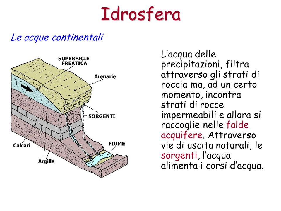 Idrosfera Le acque continentali Lacqua delle precipitazioni, filtra attraverso gli strati di roccia ma, ad un certo momento, incontra strati di rocce