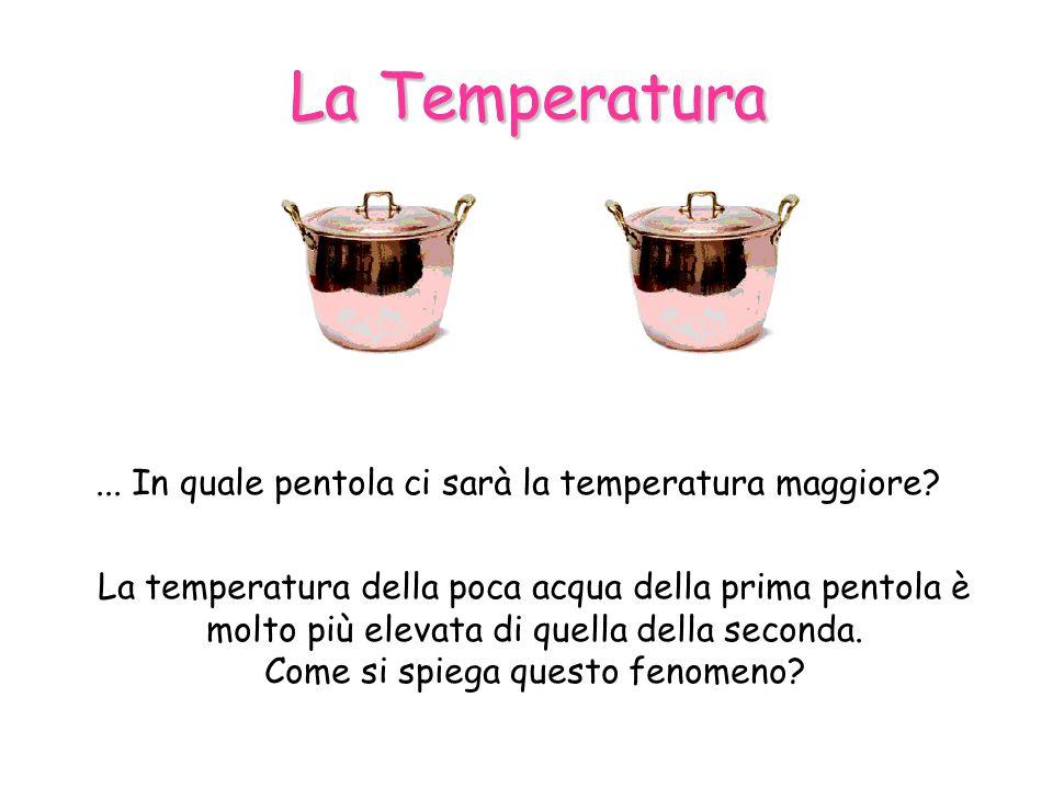 ...In quale pentola ci sarà la temperatura maggiore.