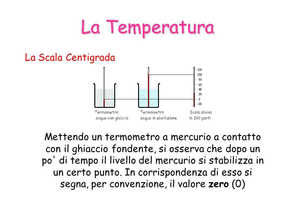 La Temperatura Mettendo un termometro a mercurio a contatto con il ghiaccio fondente, si osserva che dopo un po di tempo il livello del mercurio si stabilizza in un certo punto.