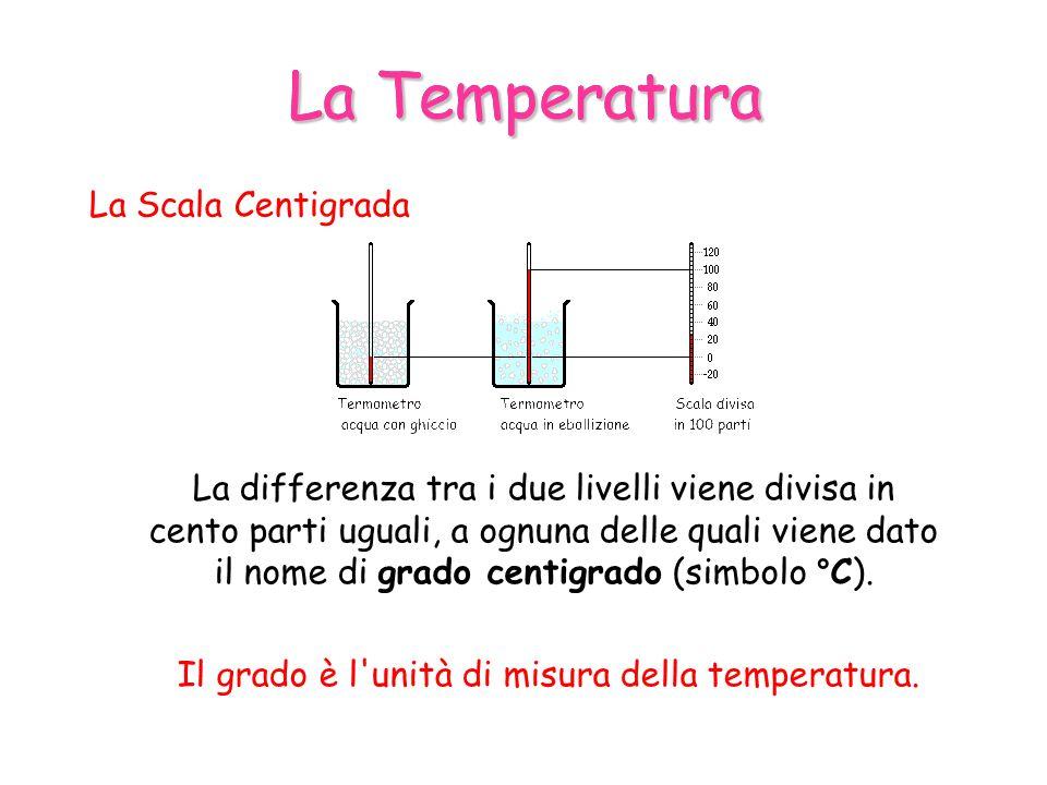 La Temperatura La differenza tra i due livelli viene divisa in cento parti uguali, a ognuna delle quali viene dato il nome di grado centigrado (simbolo °C).