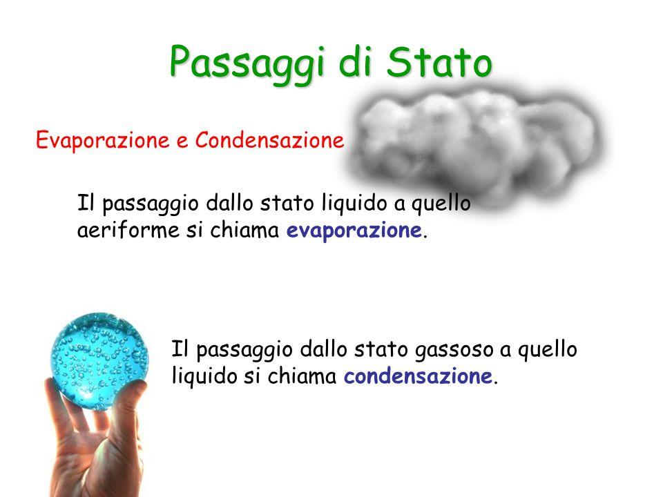Evaporazione e Condensazione Passaggi di Stato Il passaggio dallo stato liquido a quello aeriforme si chiama evaporazione.