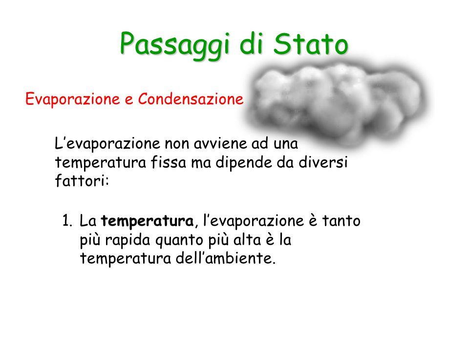 Evaporazione e Condensazione Passaggi di Stato Levaporazione non avviene ad una temperatura fissa ma dipende da diversi fattori: 1.La temperatura, levaporazione è tanto più rapida quanto più alta è la temperatura dellambiente.