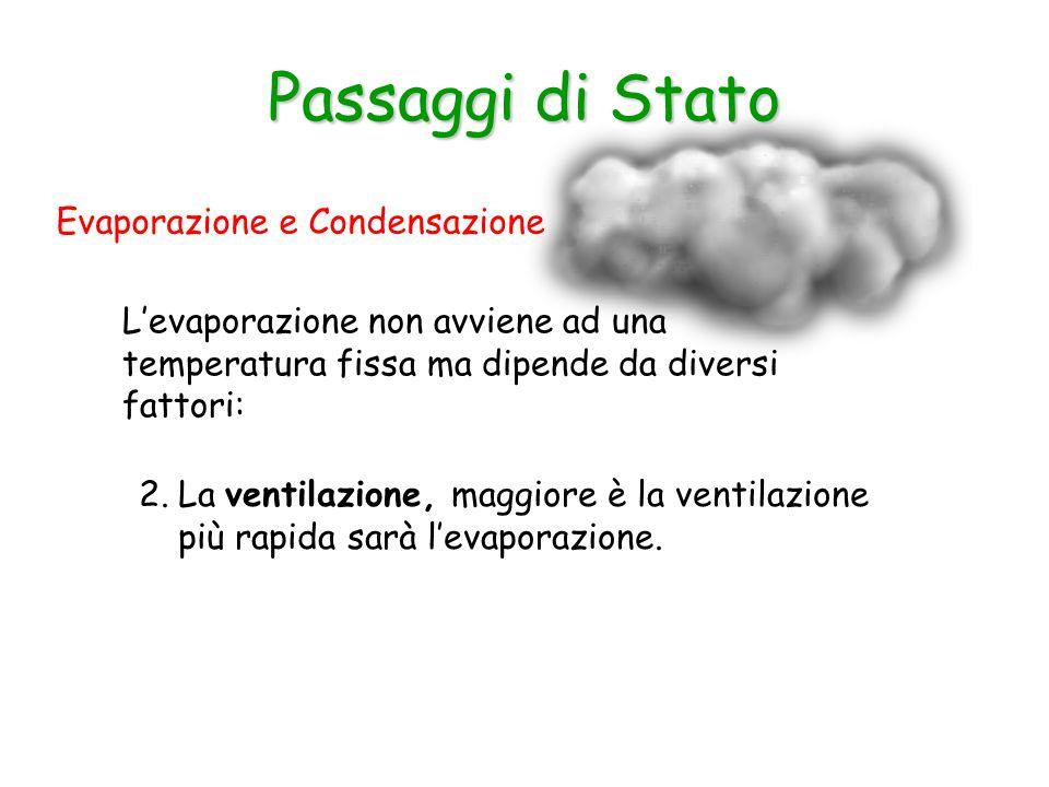 Evaporazione e Condensazione Passaggi di Stato Levaporazione non avviene ad una temperatura fissa ma dipende da diversi fattori: 2.La ventilazione, maggiore è la ventilazione più rapida sarà levaporazione.