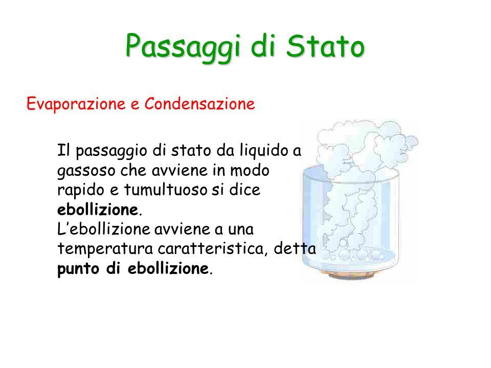 Evaporazione e Condensazione Passaggi di Stato Il passaggio di stato da liquido a gassoso che avviene in modo rapido e tumultuoso si dice ebollizione.