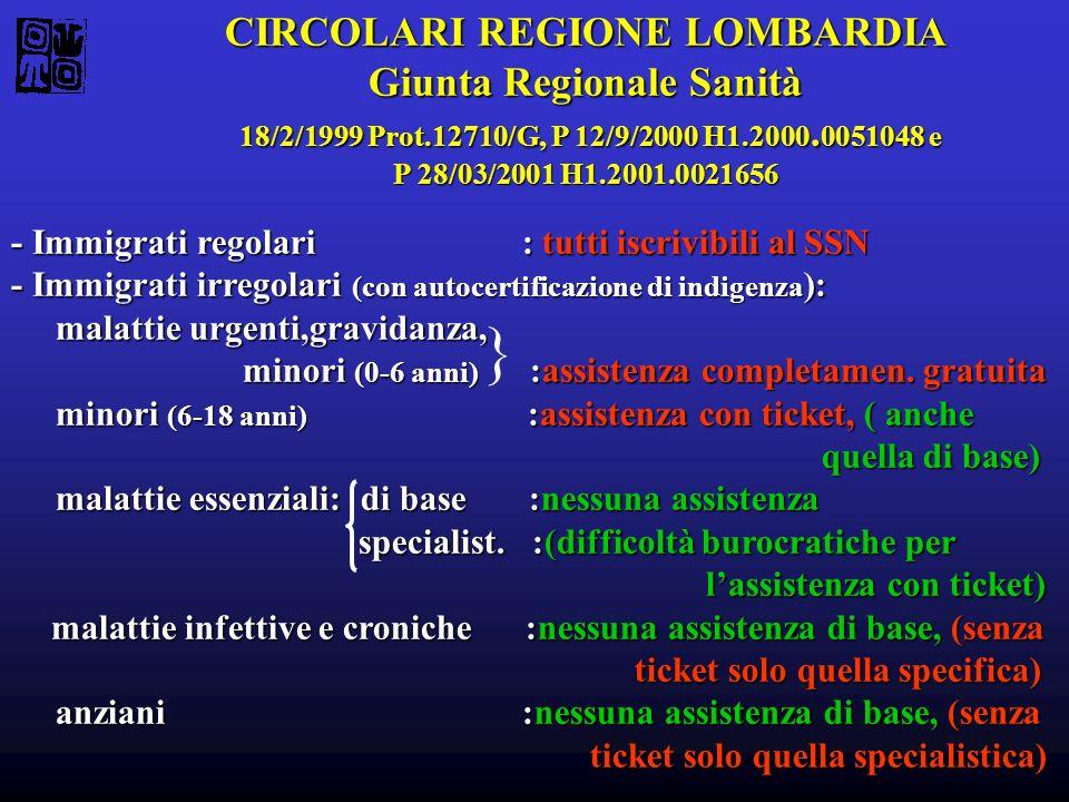 CIRCOLARI REGIONE LOMBARDIA Giunta Regionale Sanità 18/2/1999 Prot.12710/G, P 12/9/2000 H1.2000. 0051048 e 18/2/1999 Prot.12710/G, P 12/9/2000 H1.2000