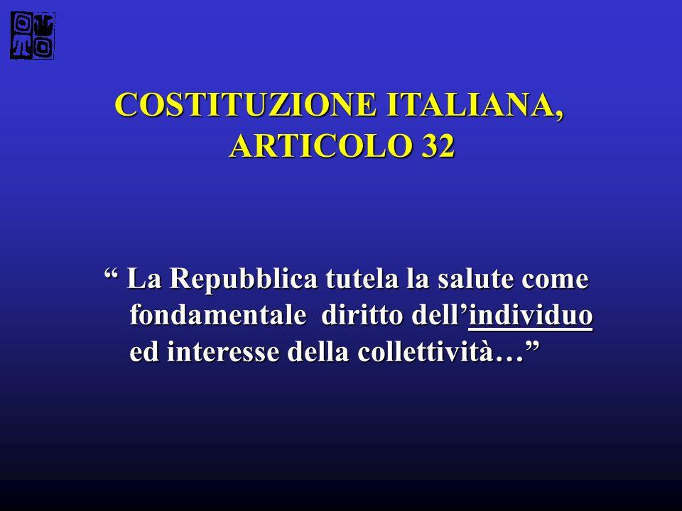 COSTITUZIONE ITALIANA, ARTICOLO 32 La Repubblica tutela la salute come fondamentale diritto dellindividuo ed interesse della collettività… La Repubbli