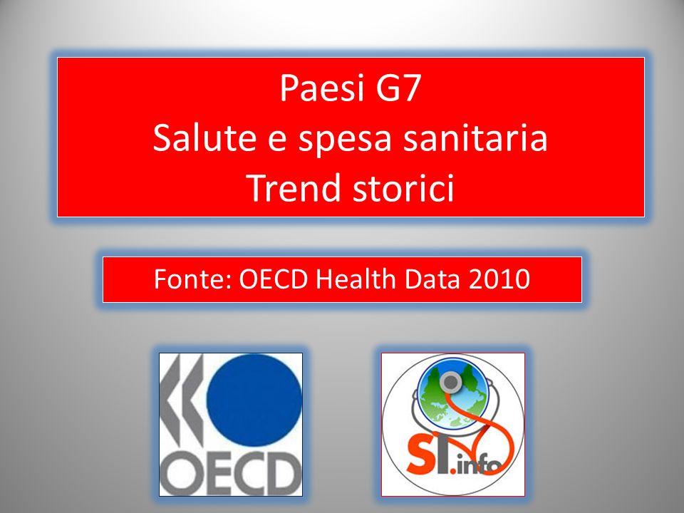 Paesi G7 Salute e spesa sanitaria Trend storici Fonte: OECD Health Data 2010