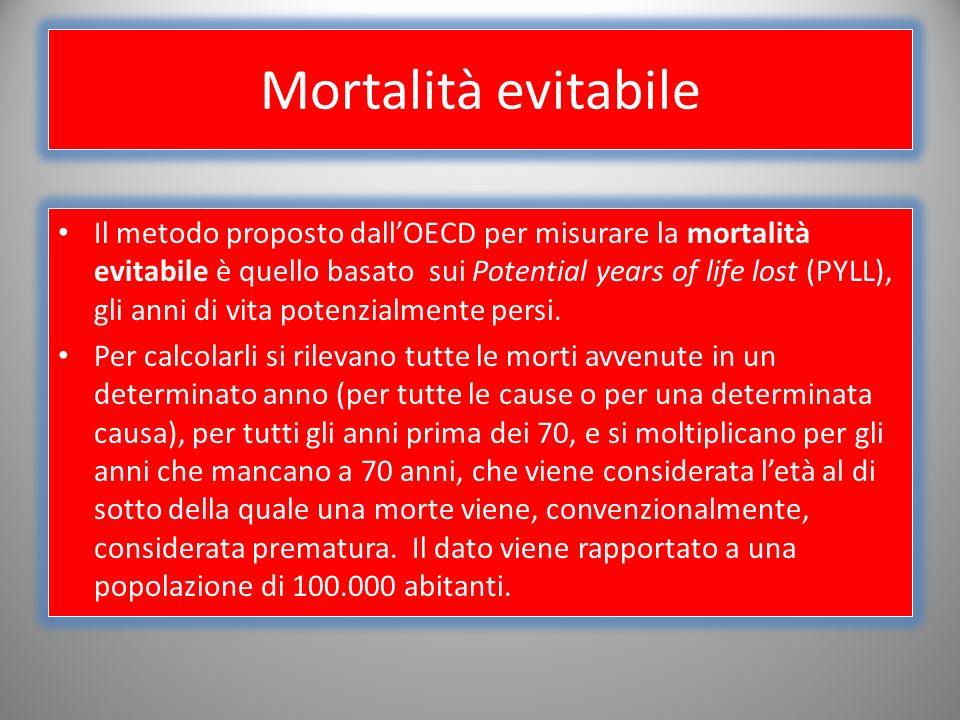Mortalità evitabile Il metodo proposto dallOECD per misurare la mortalità evitabile è quello basato sui Potential years of life lost (PYLL), gli anni