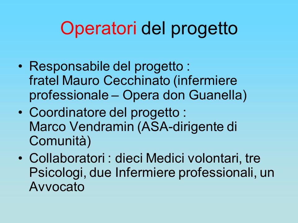 Operatori del progetto Responsabile del progetto : fratel Mauro Cecchinato (infermiere professionale – Opera don Guanella) Coordinatore del progetto :