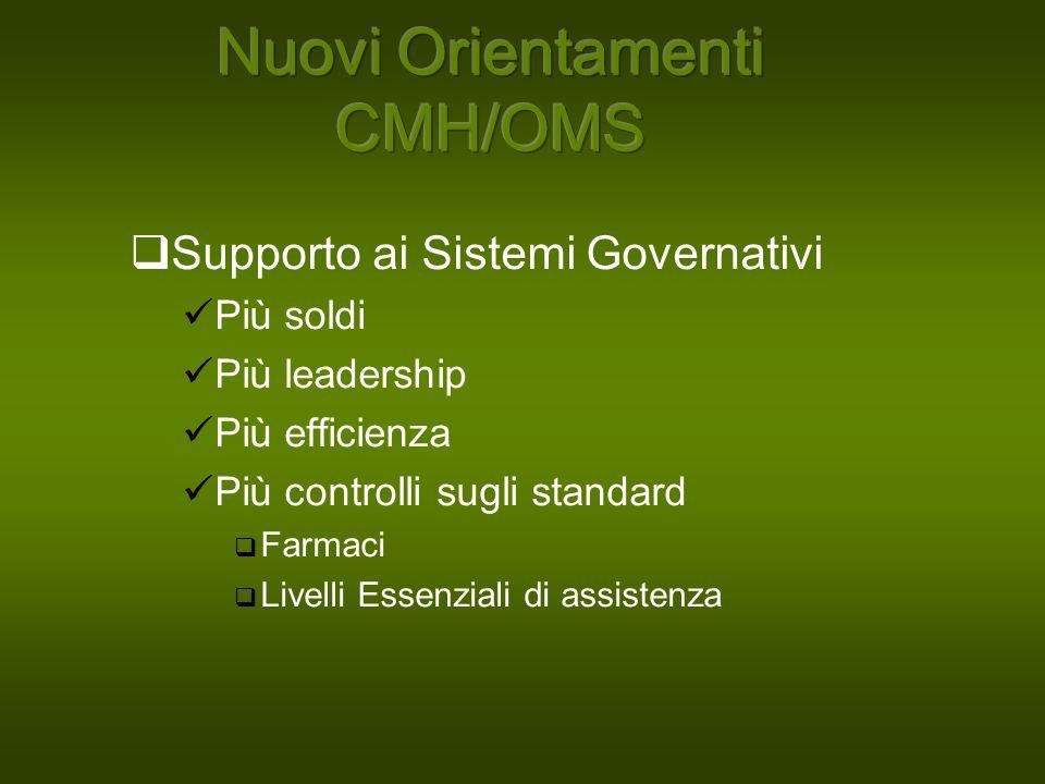Supporto ai Sistemi Governativi Più soldi Più leadership Più efficienza Più controlli sugli standard Farmaci Livelli Essenziali di assistenza