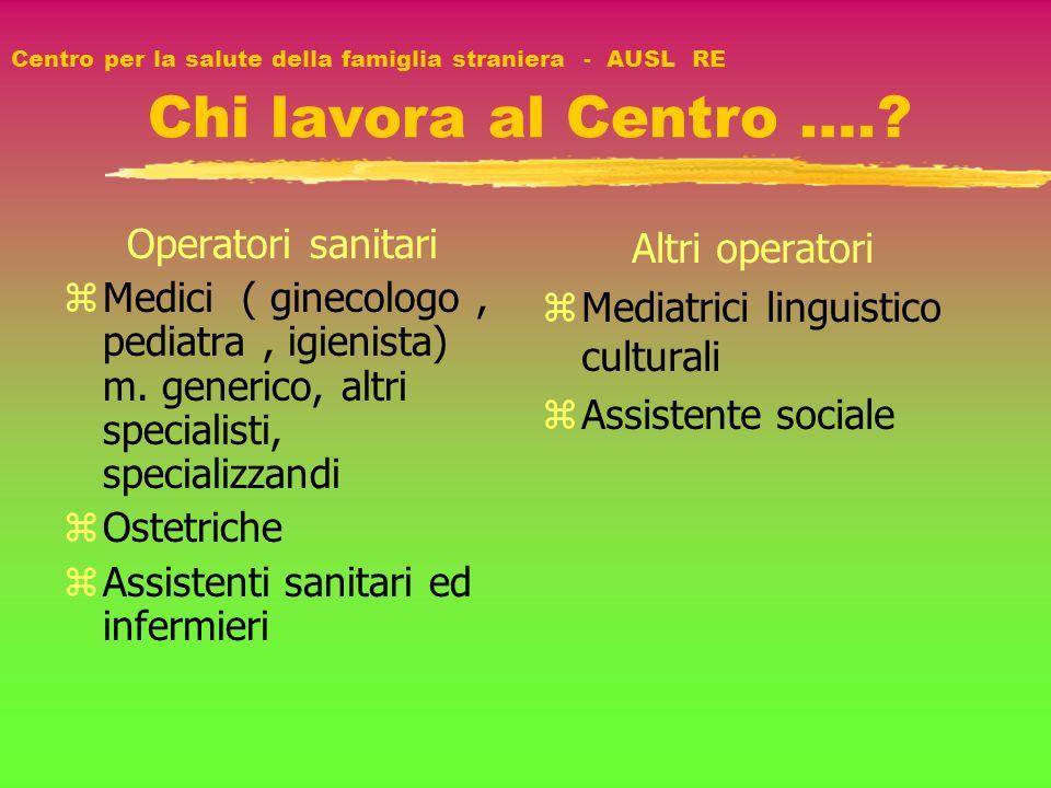 Centro per la salute della famiglia straniera - AUSL RE Chi lavora al Centro ….? Operatori sanitari zMedici ( ginecologo, pediatra, igienista) m. gene