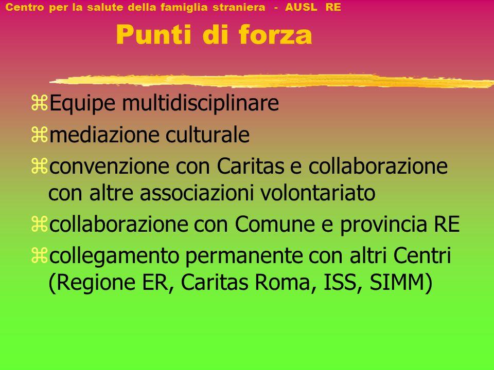 Centro per la salute della famiglia straniera - AUSL RE Punti di forza zEquipe multidisciplinare zmediazione culturale zconvenzione con Caritas e coll