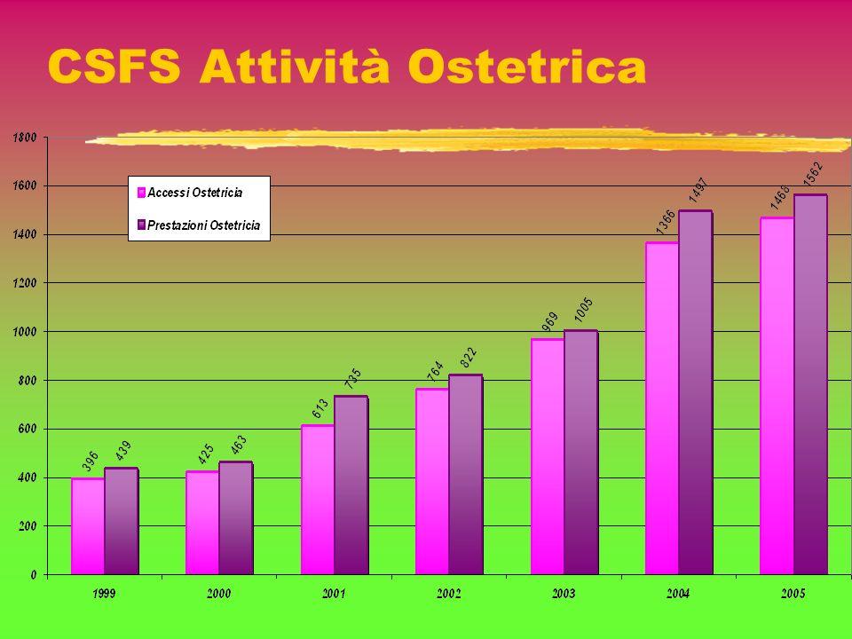 CSFS Attività Ostetrica