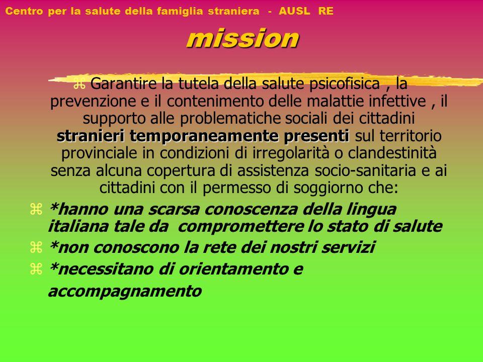 mission Centro per la salute della famiglia straniera - AUSL RE mission stranieri temporaneamente presenti zGarantire la tutela della salute psicofisi